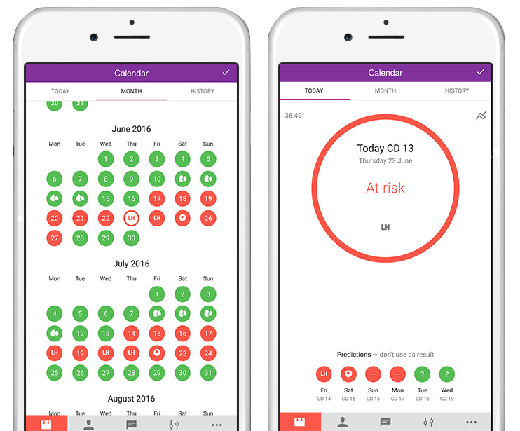 Natural Cycles Contraception app
