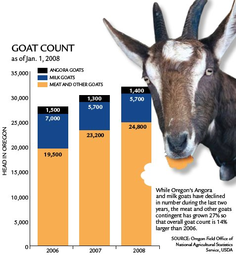 GoatsCountChart.jpg