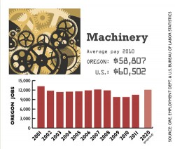 0412_DataDig_Machinery