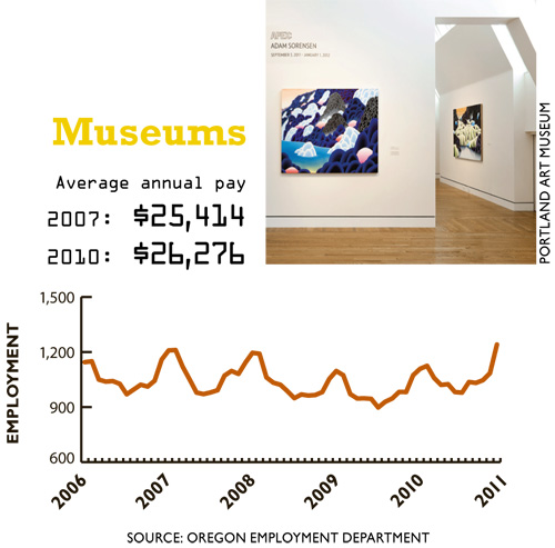 0312_Data_Museums