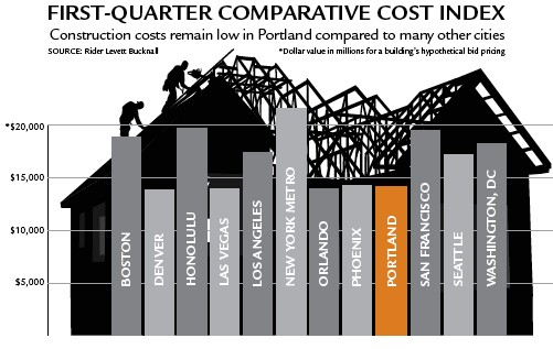 ConstructionCostChart.jpg