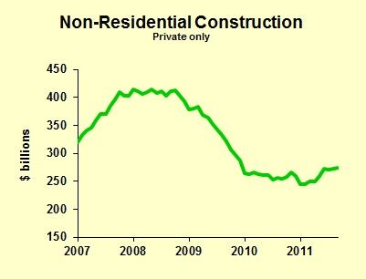 non-residential-construction