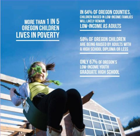 OCF Releases the 2017 Tracking Oregon's Progress Report Not Everything is Equal: Creating Opportunity for All Oregon Children